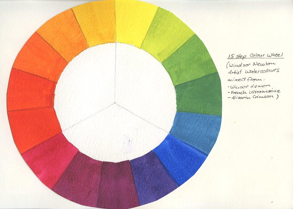 Decyphering Design: Part V b - Color continued Anna Hergert, Art & Design
