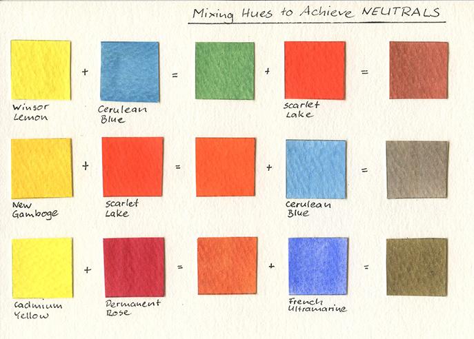 Decyphering Design Part V B Color Continued